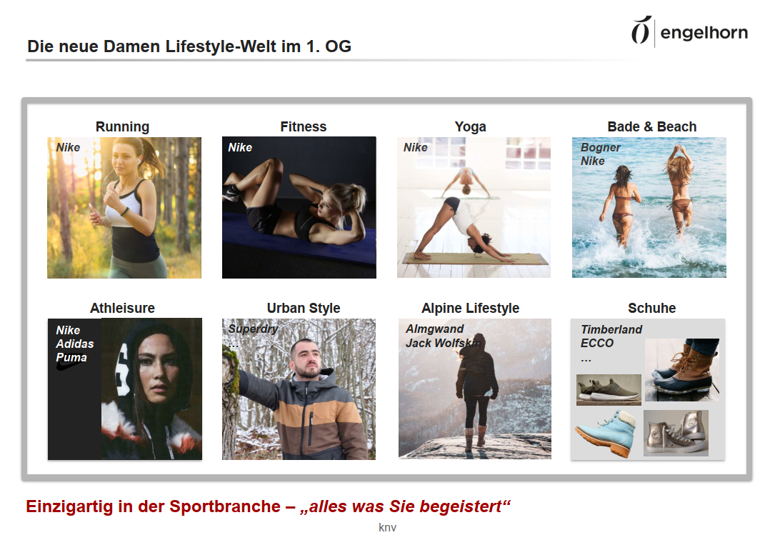 engelhorn-sports_damen-lifestyle-welt