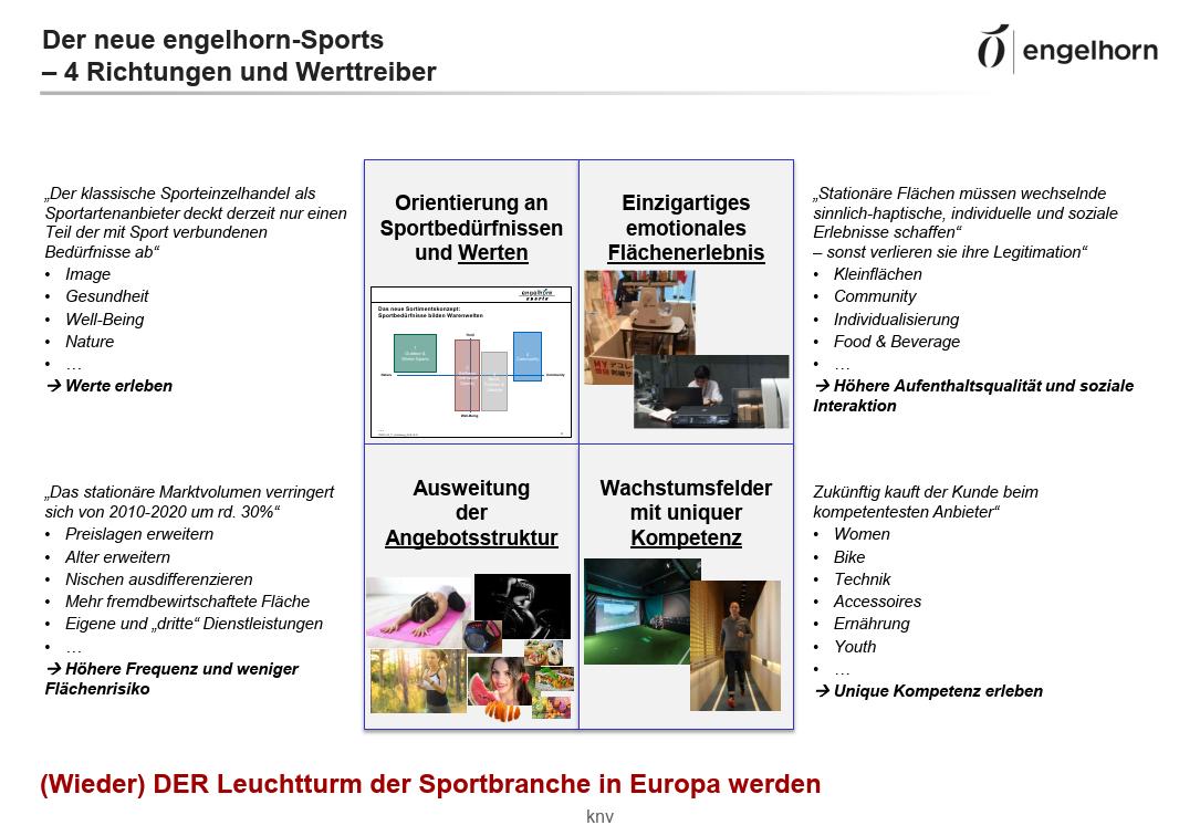 engelhorn-sports_wachstumstreiber