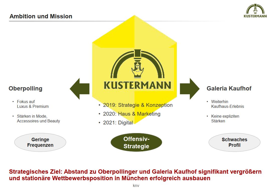 kustermann_mission