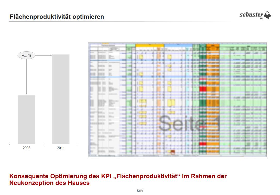 sporthaus-schuster_flaechenproduktivitaet-optimieren
