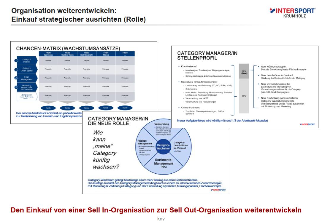 intersport-krumholz_organisation-einkauf