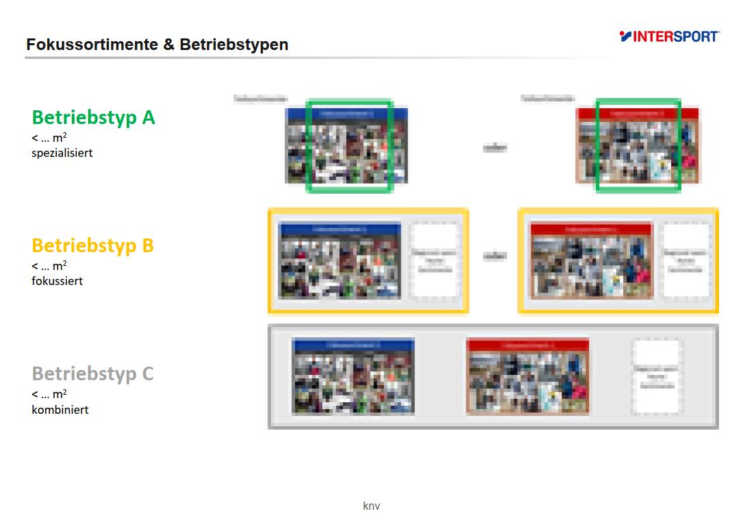 intersport-deutschland_betriebstypen