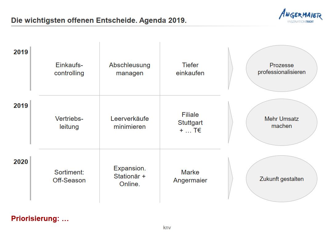 angermaier_agenda-2019