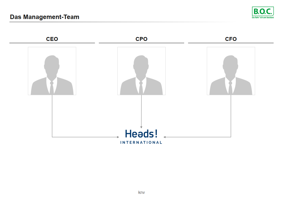 boc_management-team