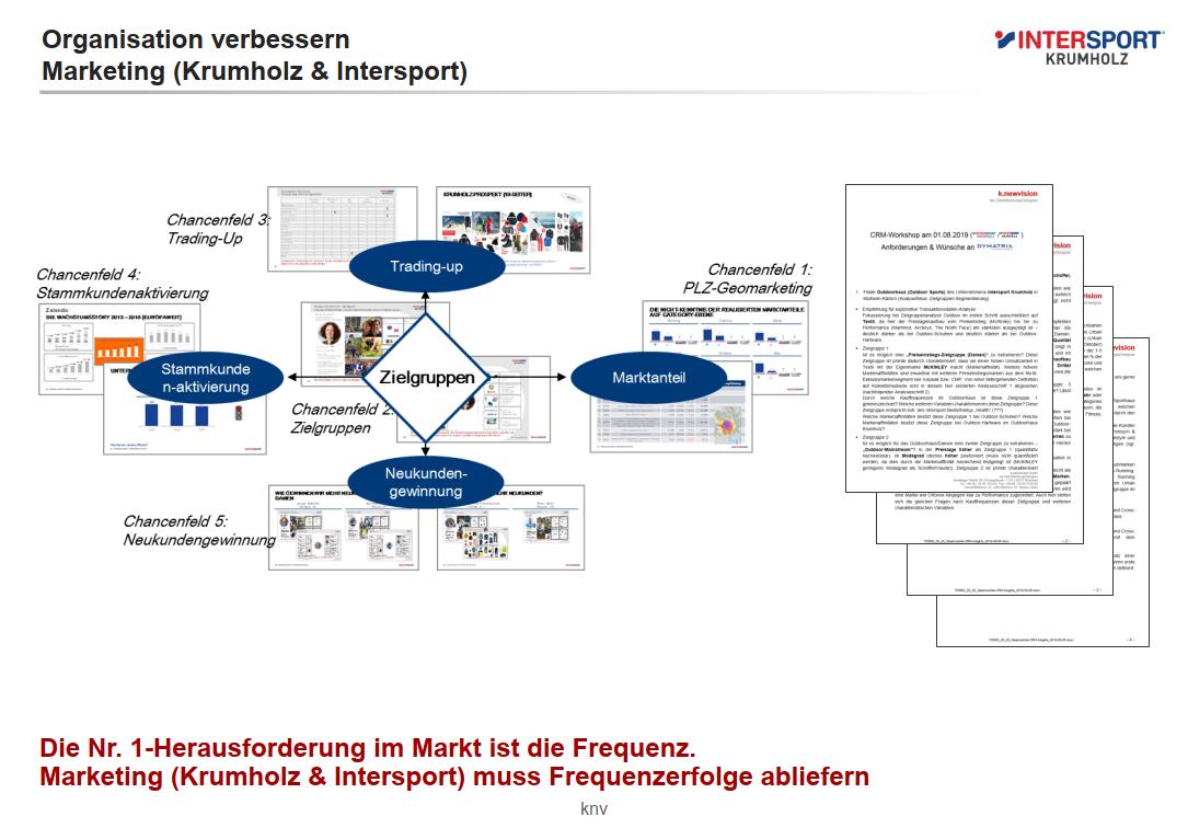 referenz_intersport-krumholz_organisation-marketing