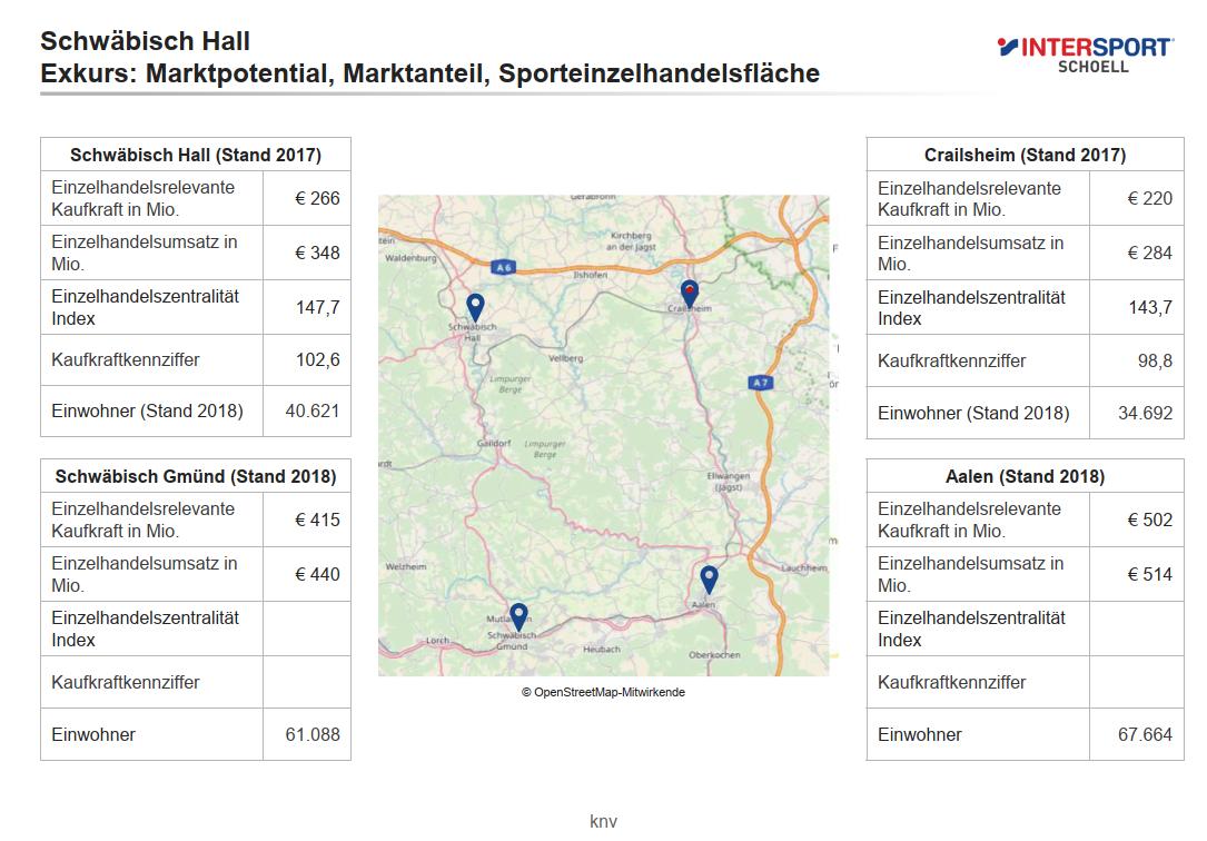 intersport-schoell_standortbestimmung-marktanalyse