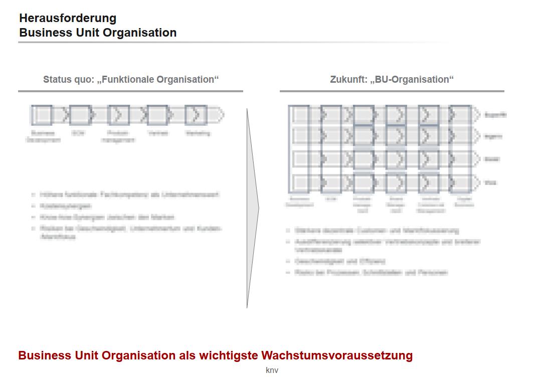 legero_business-unit-organisation