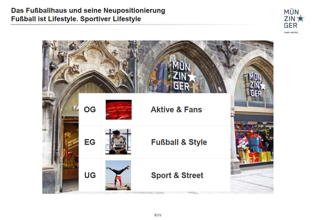 muenzinger_fußballhaus-neupositionierung
