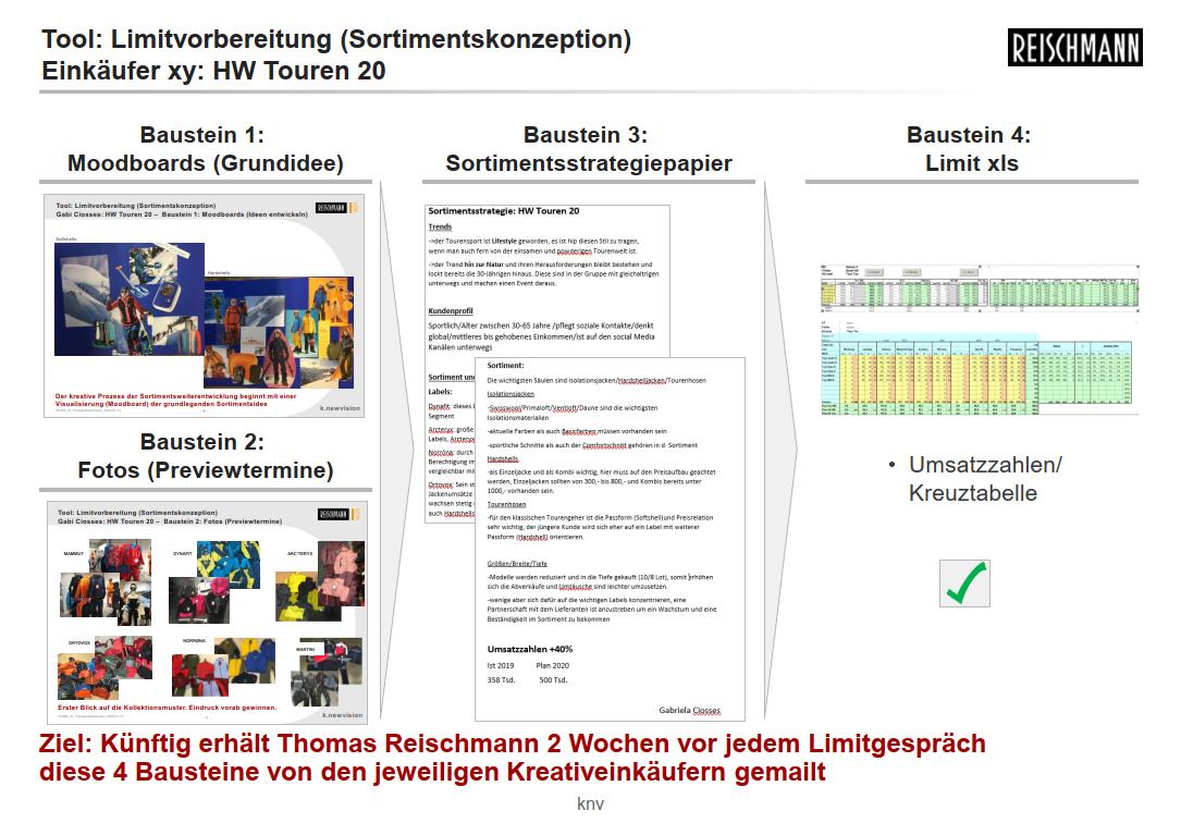 reischmann_tool-limitvorbereitung